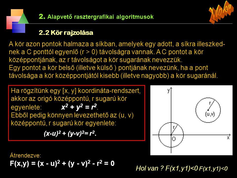 2. Alapvető rasztergrafikai algoritmusok Midpoint algoritmus Legyen az éppen megjelenített pont P(x p, y p ), ekkor a következő megraj- zolandó raszte