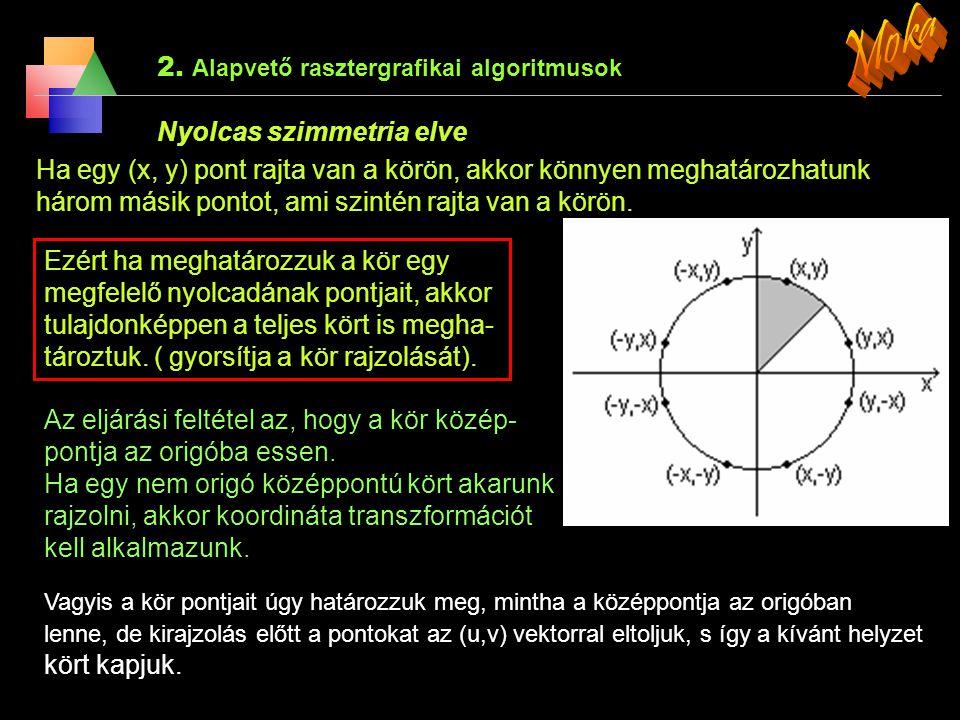 2. Alapvető rasztergrafikai algoritmusok 2.2 Kör rajzolása Ha rögzítünk egy [x, y] koordináta-rendszert, akkor az origó középpontú, r sugarú kör egyen