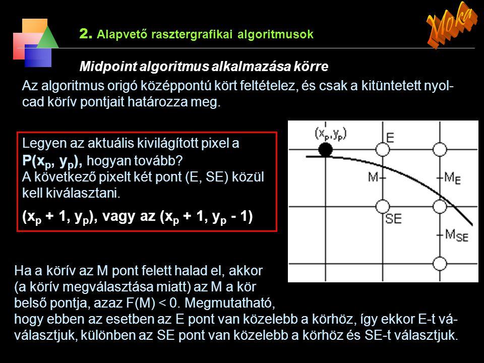 2. Alapvető rasztergrafikai algoritmusok Nyolcas szimmetria elve Ezért ha meghatározzuk a kör egy megfelelő nyolcadának pontjait, akkor tulajdonképpen