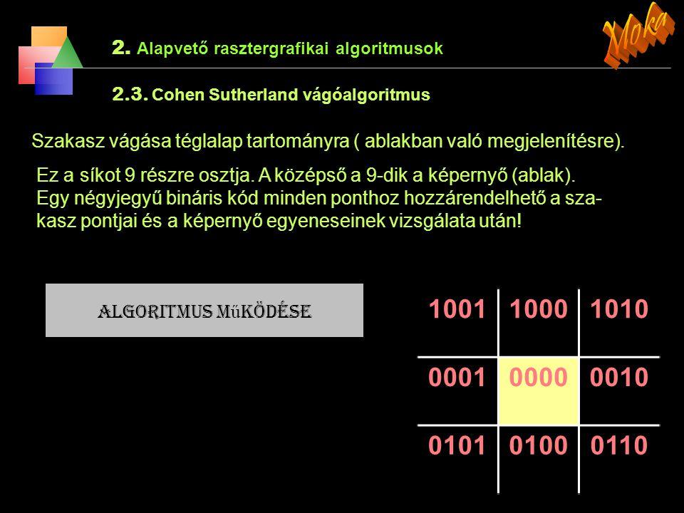 2. Alapvető rasztergrafikai algoritmusok Midpoint algoritmus alkalmazása körre Az algoritmus által generált második nyolcad Tükrözéssel generált másod