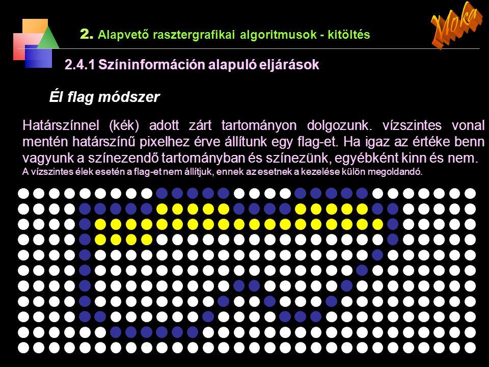 2. Alapvető rasztergrafikai algoritmusok 2.4. Kitöltés (színezés) Egy kitöltendő zárt alakzat (poligon) kétféle módon lehet megadva:  az alakzatot ha