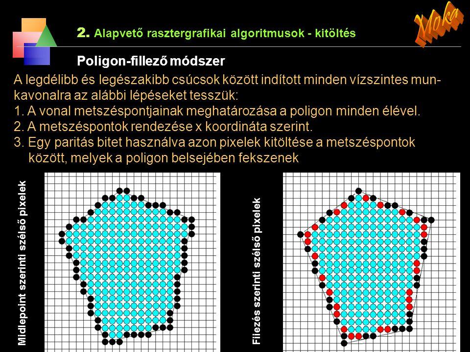 2. Alapvető rasztergrafikai algoritmusok - kitöltés 2.4.2 Csúcsaival adott poligon kitöltése A poligon csúcsai meg vannak adva egész koordinátákkal. A