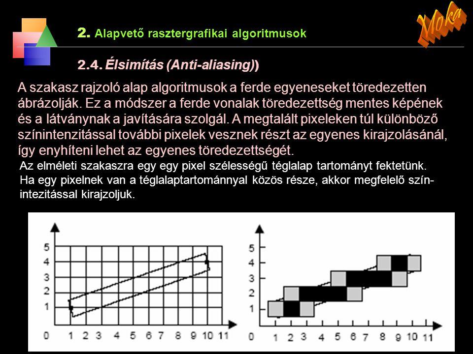 2. Alapvető rasztergrafikai algoritmusok - kitöltés Poligon-fillező módszer A legdélibb és legészakibb csúcsok között indított minden vízszintes mun-