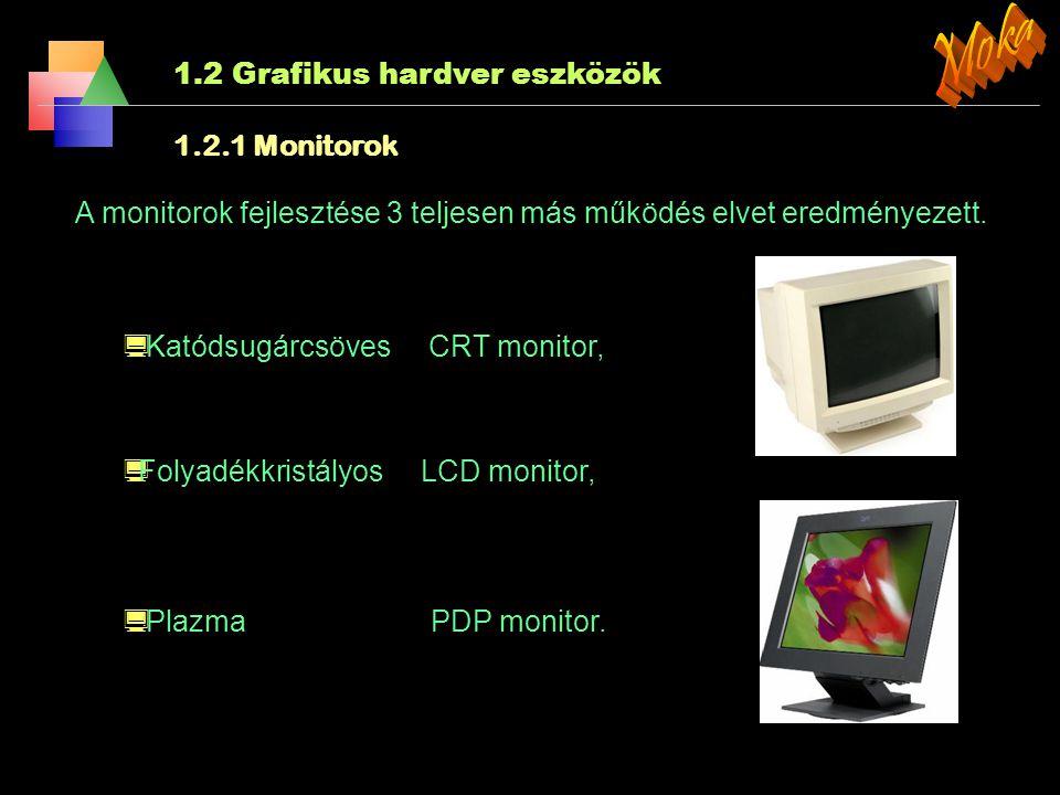 1.2 Grafikus hardver eszközök A monitorok fejlesztése 3 teljesen más működés elvet eredményezett.