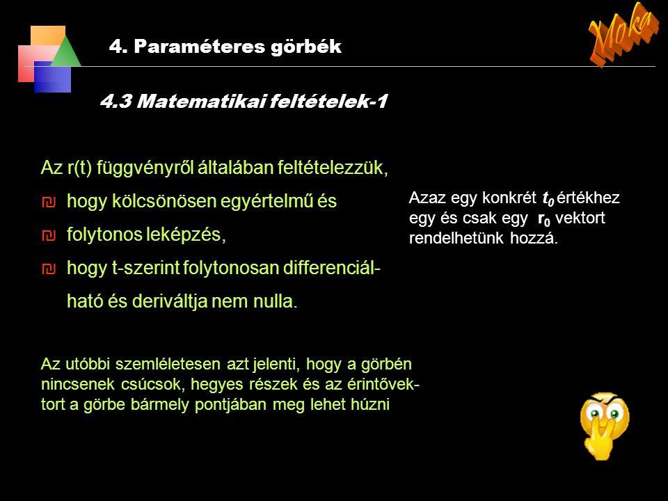 4. Paraméteres görbék A térbeli görbék közül azok kiválasztása, melyek a tér előre megadott P 1, P 2, P 3 …… P N pontjain nem haladnak át, hanem a kon