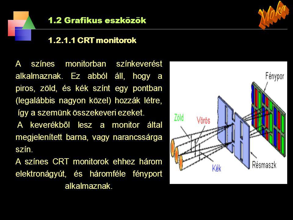 1.2 Grafikus eszközök A monitorok közül a katódsugárcsöves terjedt el először. 1.2.1.1 CRT monitorok Működése: Elektron ágyú által kilőtt elektronsu-