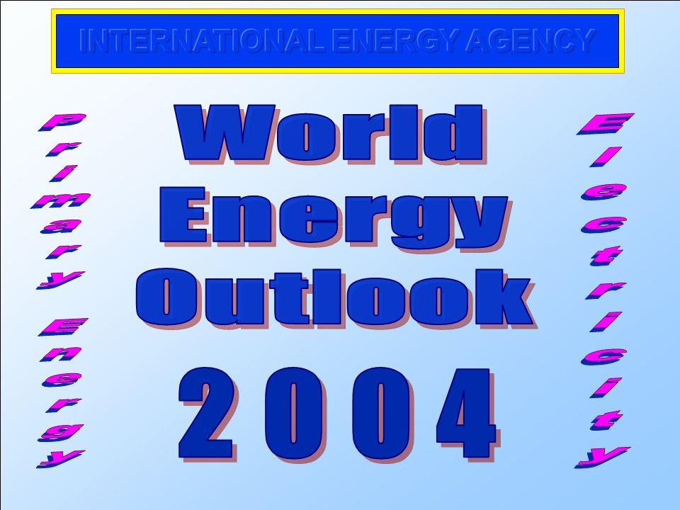 regionális energiamérleg CO 2 -kibocsátás külső feltételezések végső energiaigény erőművek, olajfinomítók fosszilis tüzelőanyagok ellátása regionális modulok IEA: World Energy Outlook 2004