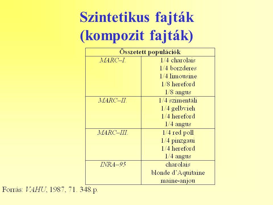 Szintetikus fajták (kompozit fajták)