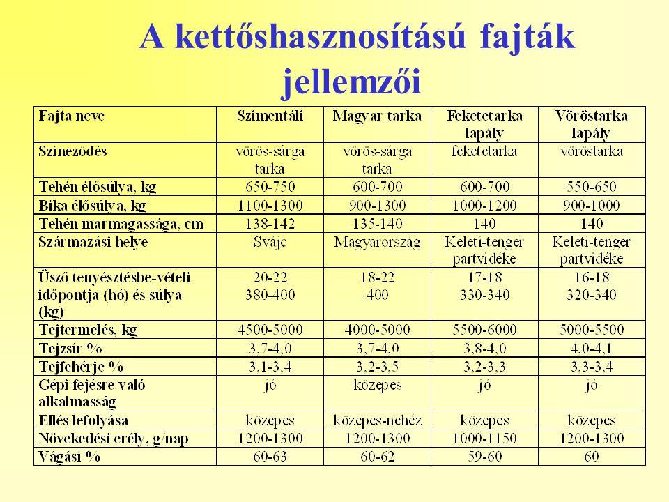 A keverék típus jellemzői: Küllemük a tenyész, valamint a hentes típusú egyedek sajátosságaival rendelkeznek (Pl: Tamaris).