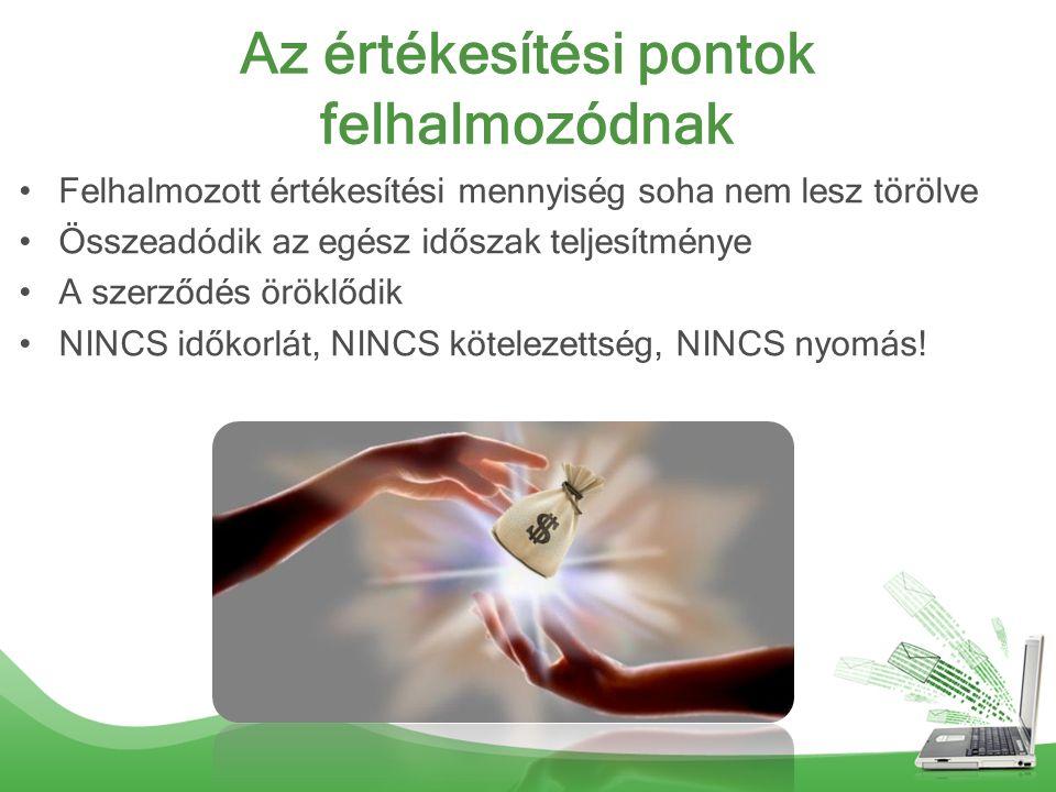 Az értékesítési pontok felhalmozódnak Felhalmozott értékesítési mennyiség soha nem lesz törölve Összeadódik az egész időszak teljesítménye A szerződés öröklődik NINCS időkorlát, NINCS kötelezettség, NINCS nyomás!