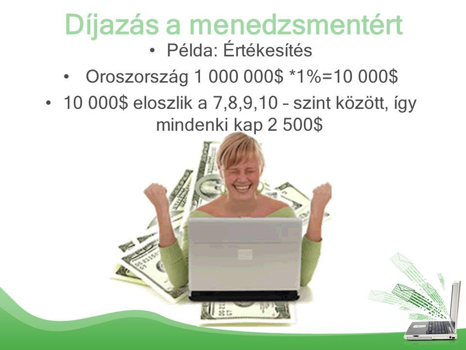 Díjazás a menedzsmentért Példa: Értékesítés Oroszország 1 000 000$ *1%=10 000$ 10 000$ eloszlik a 7,8,9,10 – szint között, így mindenki kap 2 500$