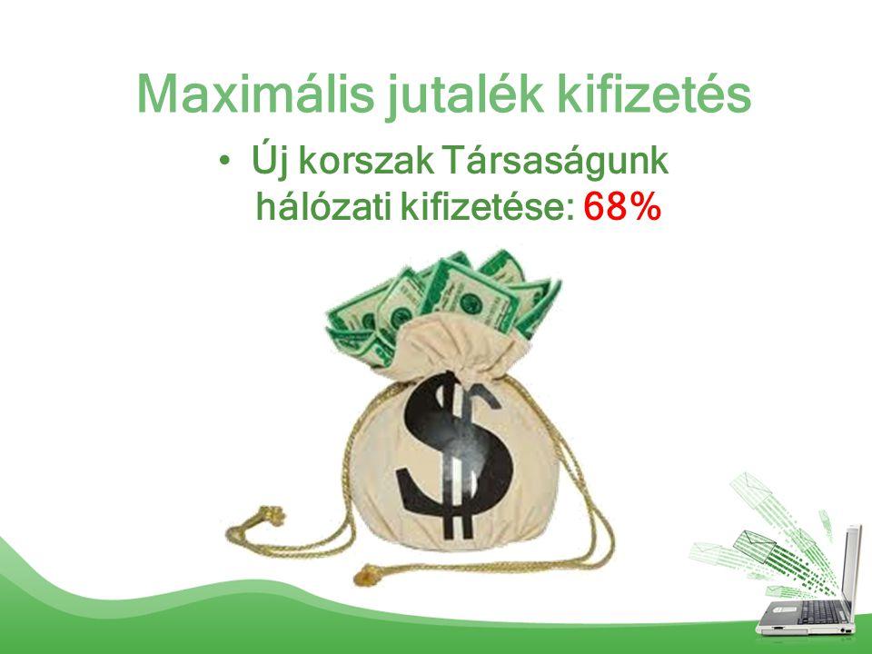 Maximális jutalék kifizetés Új korszak Társaságunk hálózati kifizetése: 68%