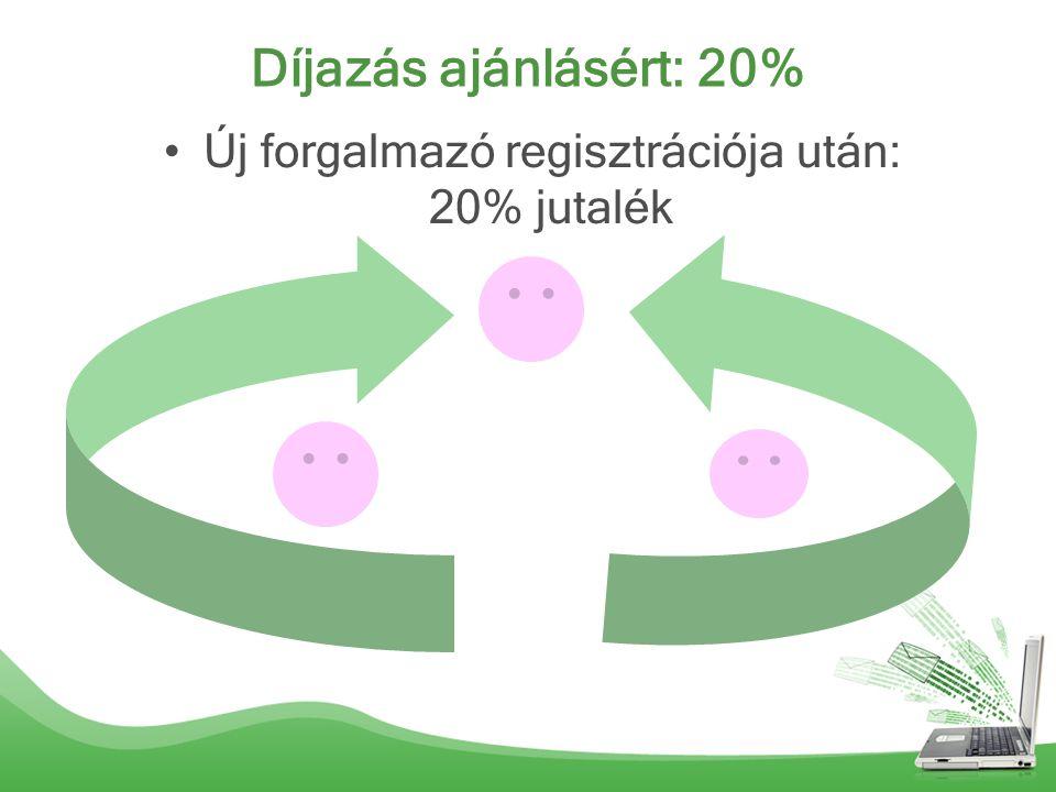 Díjazás ajánlásért: 20% Új forgalmazó regisztrációja után: 20% jutalék