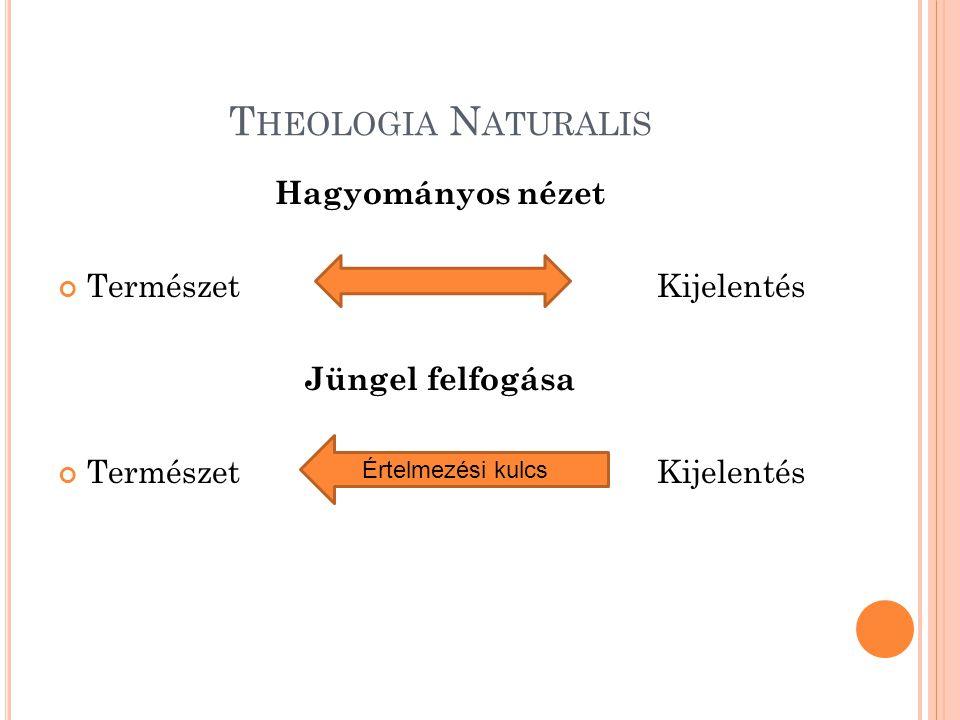 T HEOLOGIA N ATURALIS Hagyományos nézet Természet Kijelentés Jüngel felfogása Természet Kijelentés Értelmezési kulcs