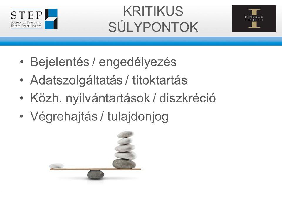 KRITIKUS SÚLYPONTOK Bejelentés / engedélyezés Adatszolgáltatás / titoktartás Közh. nyilvántartások / diszkréció Végrehajtás / tulajdonjog