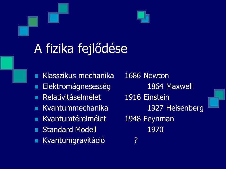 A fizika fejlődése Klasszikus mechanika1686 Newton Elektromágnesesség1864 Maxwell Relativitáselmélet1916 Einstein Kvantummechanika1927 Heisenberg Kvantumtérelmélet1948 Feynman Standard Modell1970 Kvantumgravitáció ?