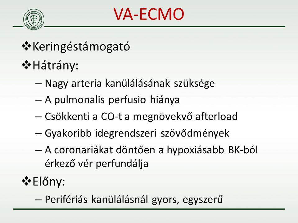  Keringéstámogató  Hátrány: – Nagy arteria kanülálásának szüksége – A pulmonalis perfusio hiánya – Csökkenti a CO-t a megnövekvő afterload – Gyakori