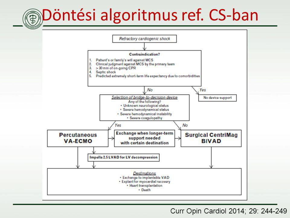 Döntési algoritmus ref. CS-ban Curr Opin Cardiol 2014; 29: 244-249