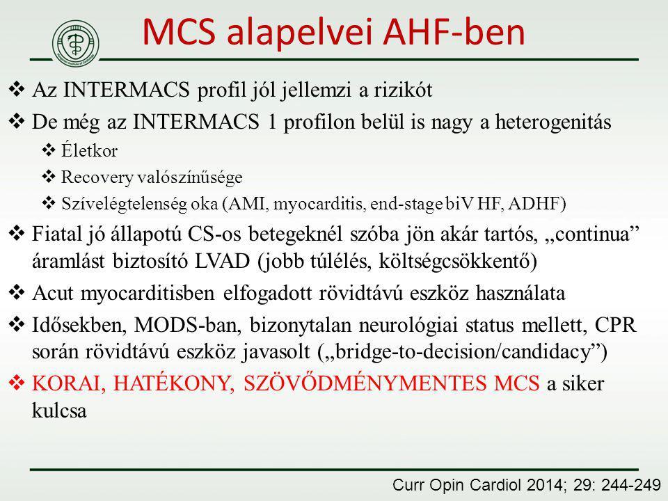 MCS alapelvei AHF-ben  Az INTERMACS profil jól jellemzi a rizikót  De még az INTERMACS 1 profilon belül is nagy a heterogenitás  Életkor  Recovery