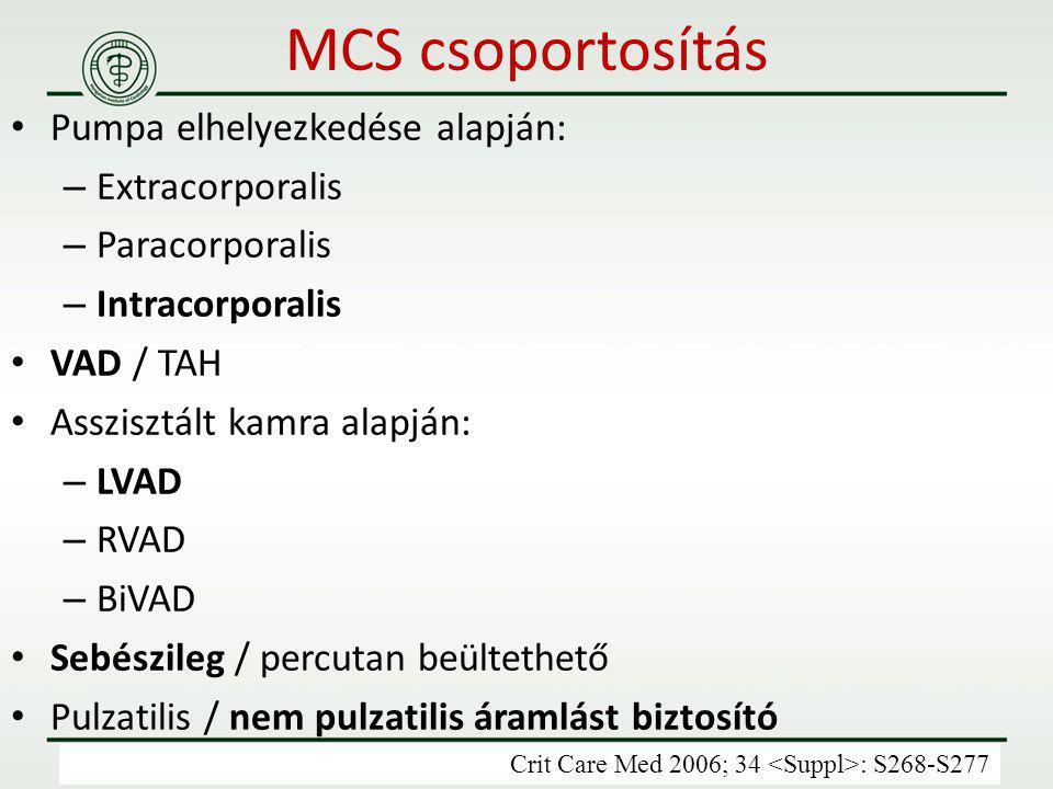Pumpa elhelyezkedése alapján: – Extracorporalis – Paracorporalis – Intracorporalis VAD / TAH Asszisztált kamra alapján: – LVAD – RVAD – BiVAD Sebészil