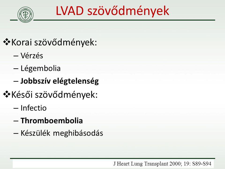  Korai szövődmények: – Vérzés – Légembolia – Jobbszív elégtelenség  Késői szövődmények: – Infectio – Thromboembolia – Készülék meghibásodás LVAD szö