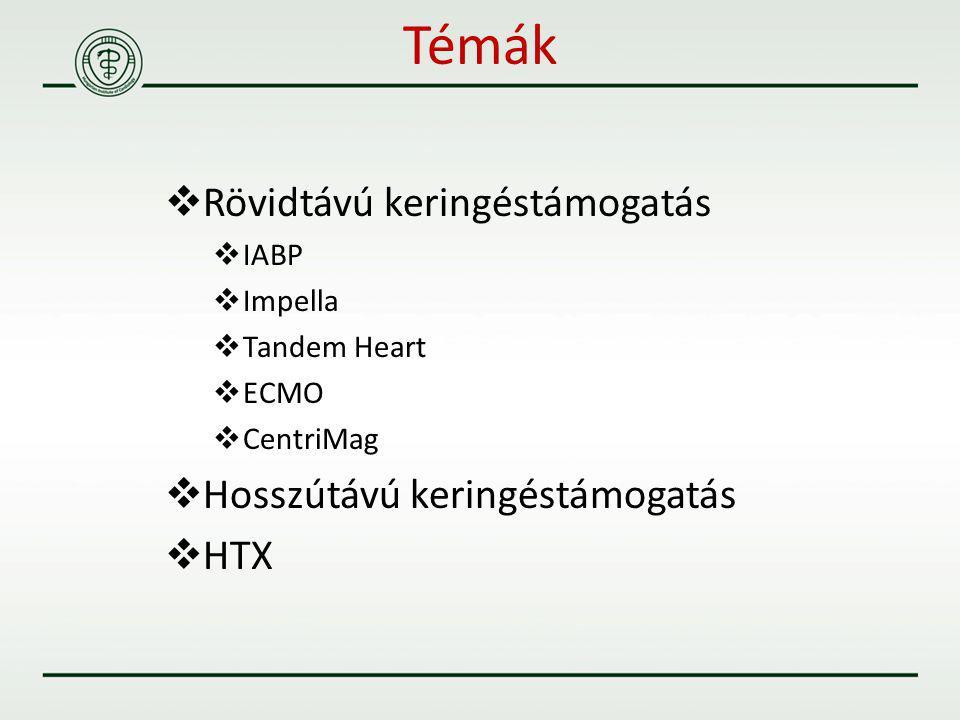  Rövidtávú keringéstámogatás  IABP  Impella  Tandem Heart  ECMO  CentriMag  Hosszútávú keringéstámogatás  HTX Témák