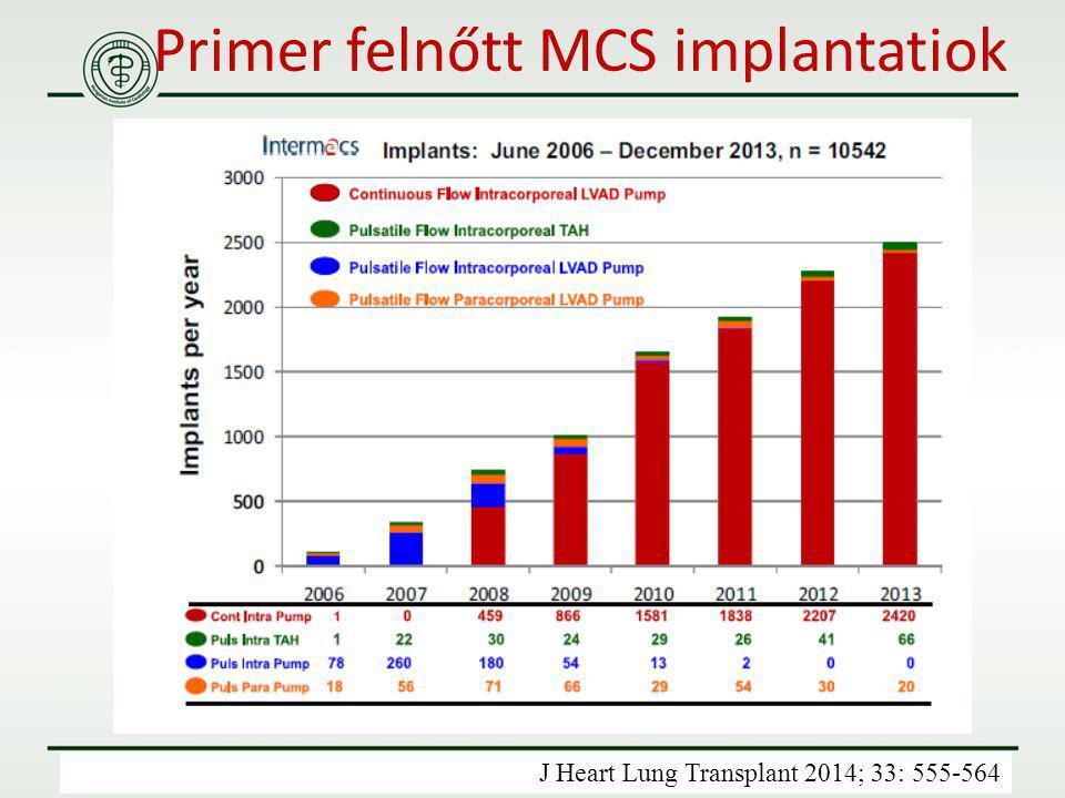 Primer felnőtt MCS implantatiok J Heart Lung Transplant 2014; 33: 555-564