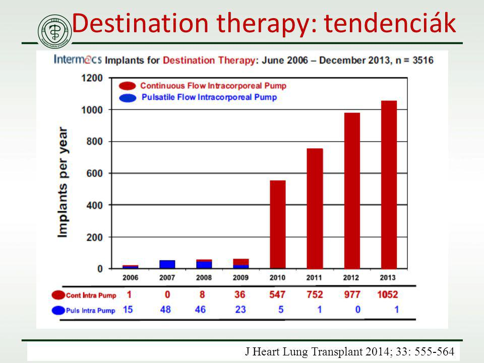 Destination therapy: tendenciák J Heart Lung Transplant 2014; 33: 555-564