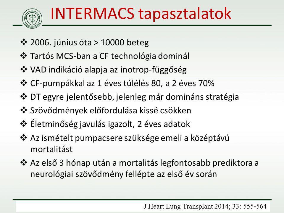  2006. június óta > 10000 beteg  Tartós MCS-ban a CF technológia dominál  VAD indikáció alapja az inotrop-függőség  CF-pumpákkal az 1 éves túlélés