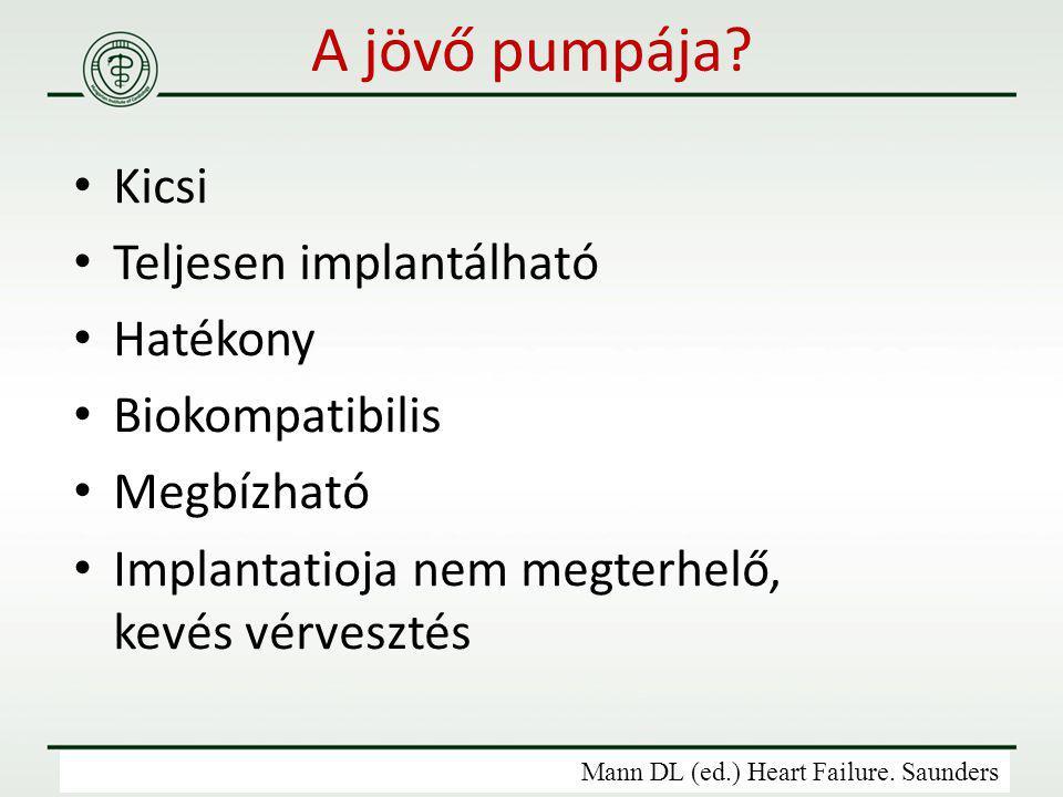 Kicsi Teljesen implantálható Hatékony Biokompatibilis Megbízható Implantatioja nem megterhelő, kevés vérvesztés A jövő pumpája? Mann DL (ed.) Heart Fa