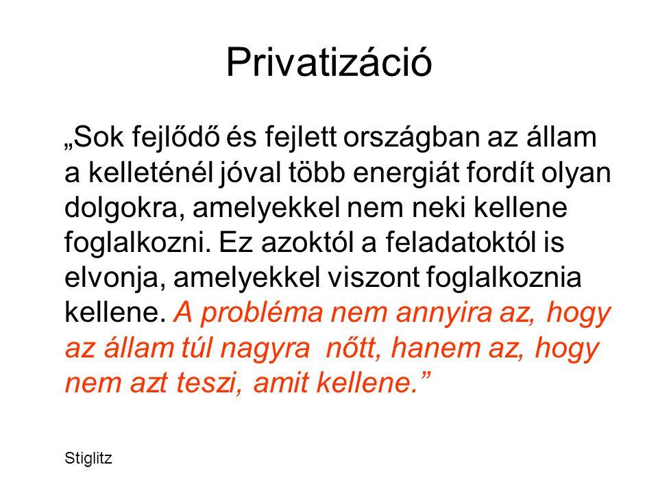 Privatizációs kudarcok oka A piac lassan reagál, nem tudja betölteni az állam kivonulásával keletkező űrt.