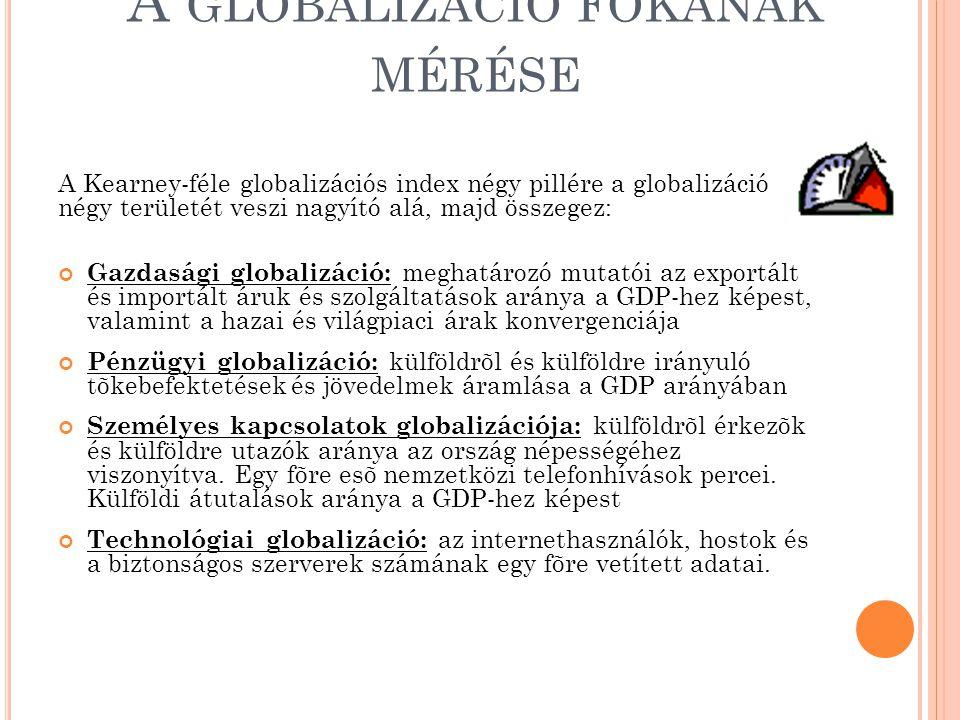 A GLOBALIZÁCIÓ FOKÁNAK MÉRÉSE A Kearney-féle globalizációs index négy pillére a globalizáció négy területét veszi nagyító alá, majd összegez: Gazdasági globalizáció: meghatározó mutatói az exportált és importált áruk és szolgáltatások aránya a GDP-hez képest, valamint a hazai és világpiaci árak konvergenciája Pénzügyi globalizáció: külföldrõl és külföldre irányuló tõkebefektetések és jövedelmek áramlása a GDP arányában Személyes kapcsolatok globalizációja: külföldrõl érkezõk és külföldre utazók aránya az ország népességéhez viszonyítva.