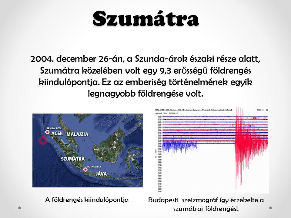 Szumátra 2004. december 26-án, a Szunda-árok északi része alatt, Szumátra közelében volt egy 9,3 er ő sség ű földrengés kiindulópontja. Ez az emberisé