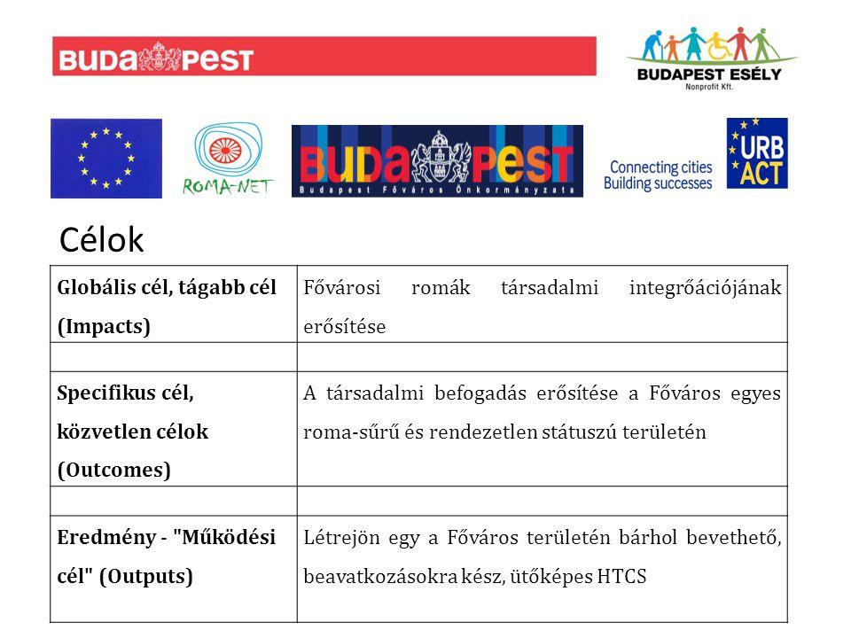 Globális cél, tágabb cél (Impacts) Fővárosi romák társadalmi integrőációjának erősítése Specifikus cél, közvetlen célok (Outcomes) A társadalmi befogadás erősítése a Főváros egyes roma-sűrű és rendezetlen státuszú területén Eredmény - Működési cél (Outputs) Létrejön egy a Főváros területén bárhol bevethető, beavatkozásokra kész, ütőképes HTCS Célok
