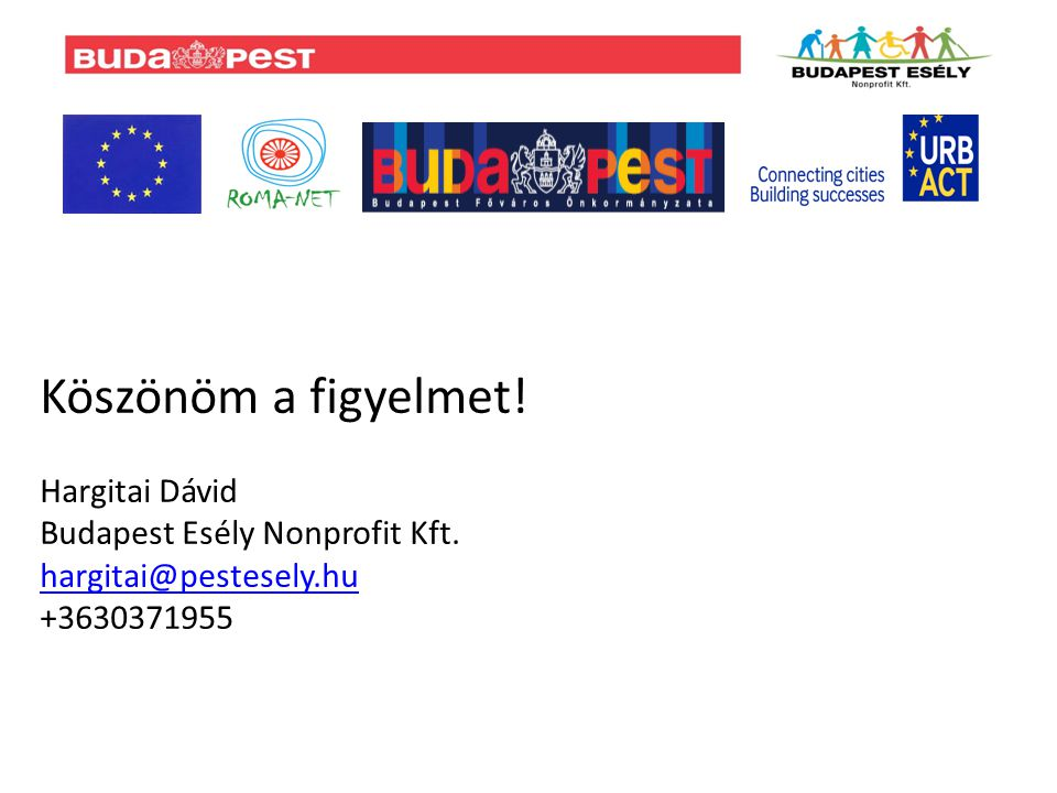 Köszönöm a figyelmet. Hargitai Dávid Budapest Esély Nonprofit Kft.