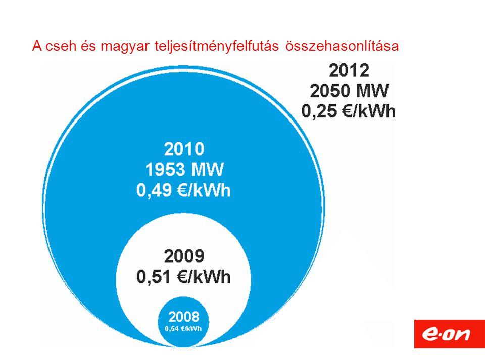 A cseh és magyar teljesítményfelfutás összehasonlítása 33
