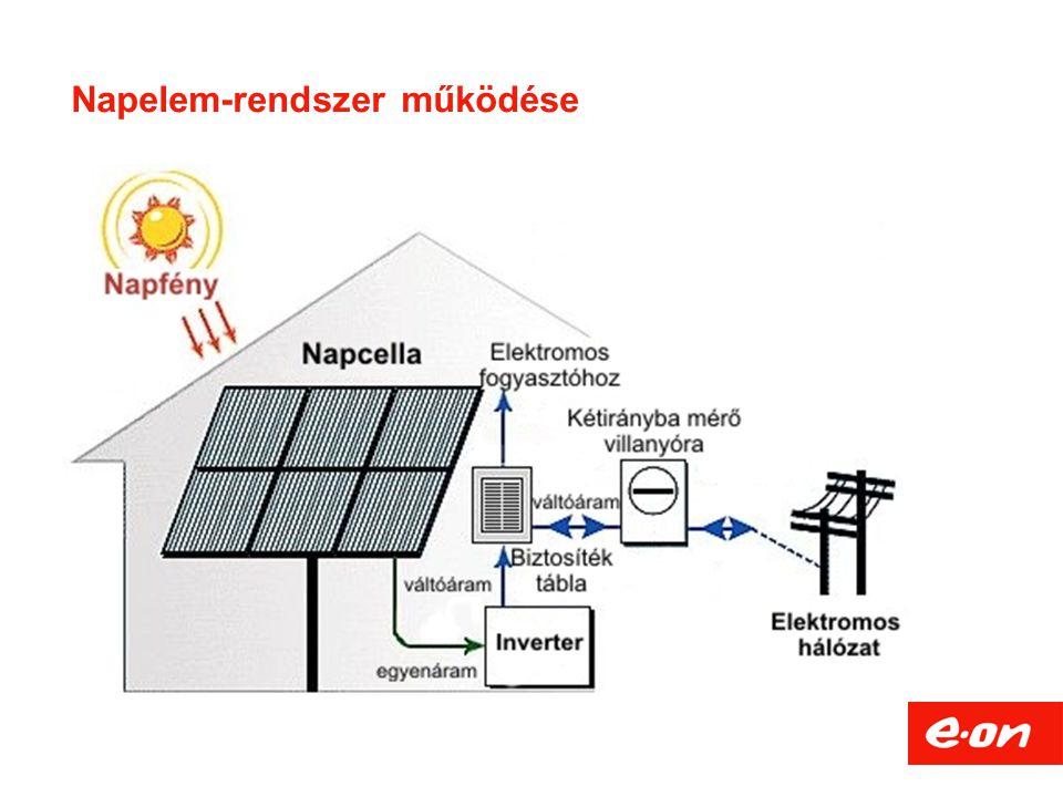 Napelem-rendszer működése