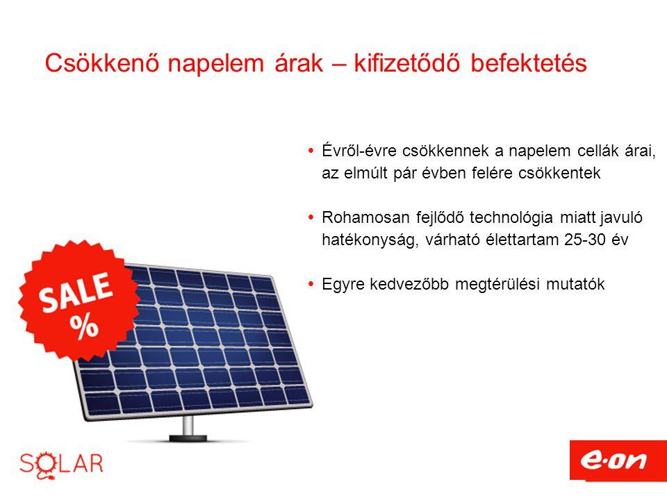 Csökkenő napelem árak – kifizetődő befektetés  Évről-évre csökkennek a napelem cellák árai, az elmúlt pár évben felére csökkentek  Rohamosan fejlődő technológia miatt javuló hatékonyság, várható élettartam 25-30 év  Egyre kedvezőbb megtérülési mutatók