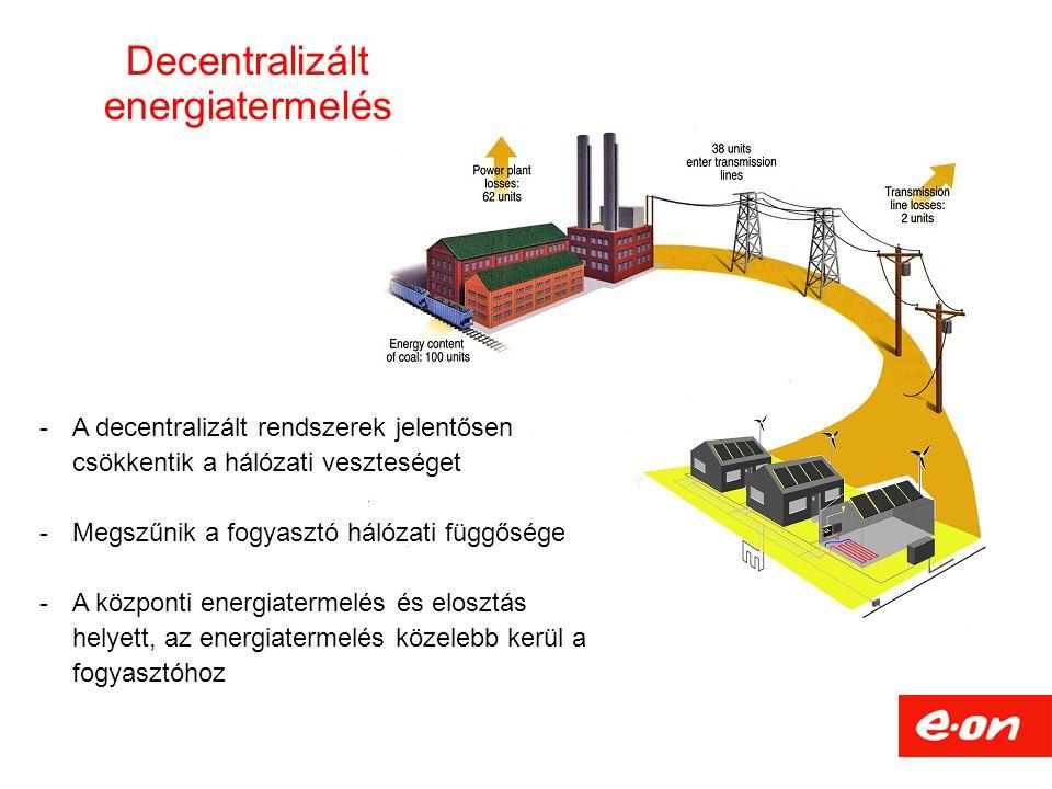 E.ON Solar termék  A szolgáltatás keretében napelem-rendszer értékesítést és teljes körű ügyintézést (engedélyeztetés, hálózatra csatlakoztatást, pályázati ügyintézés) végzünk.