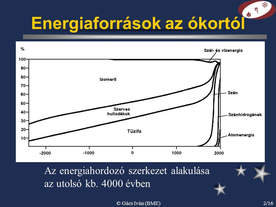 © Gács Iván (BME)2/16 Energiaforrások az ókortól Az energiahordozó szerkezet alakulása az utolsó kb. 4000 évben