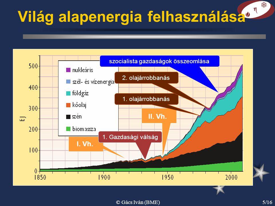 © Gács Iván (BME)5/16 Világ alapenergia felhasználása I. Vh. II. Vh. 1. Gazdasági válság 1. olajárrobbanás 2. olajárrobbanás szocialista gazdaságok ös