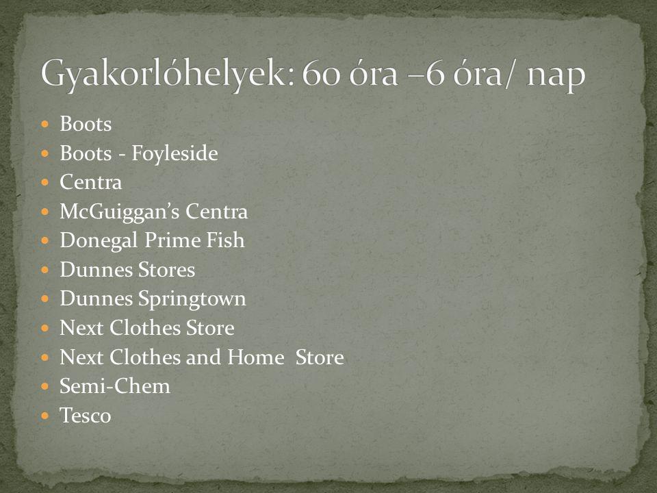 Kencse SzabolcsKeresztes Kálmán