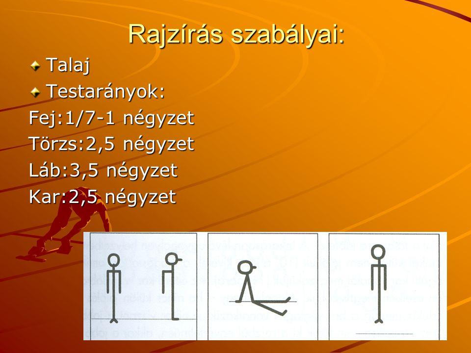 Rajzírás szabályai: TalajTestarányok: Fej:1/7-1 négyzet Törzs:2,5 négyzet Láb:3,5 négyzet Kar:2,5 négyzet