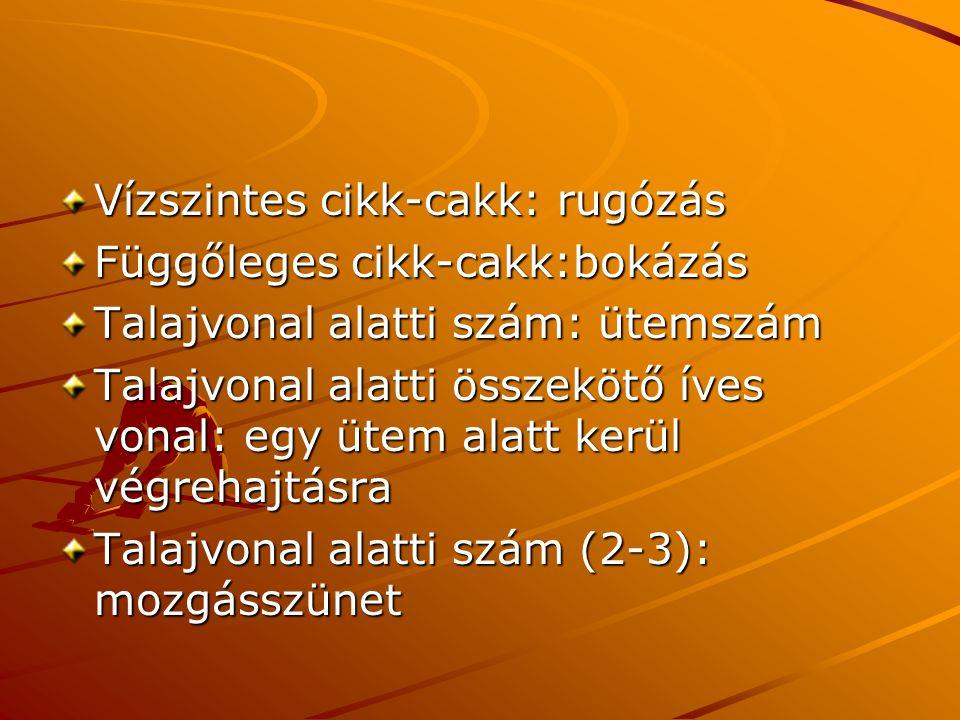 Vízszintes cikk-cakk: rugózás Függőleges cikk-cakk:bokázás Talajvonal alatti szám: ütemszám Talajvonal alatti összekötő íves vonal: egy ütem alatt kerül végrehajtásra Talajvonal alatti szám (2-3): mozgásszünet
