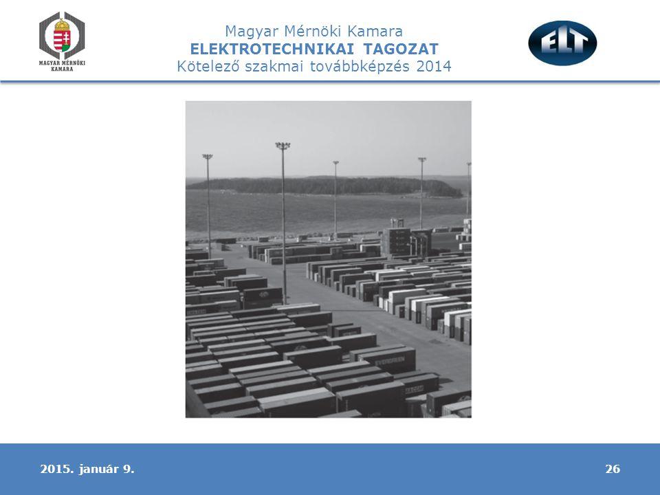Magyar Mérnöki Kamara ELEKTROTECHNIKAI TAGOZAT Kötelező szakmai továbbképzés 2014 262015. január 9.