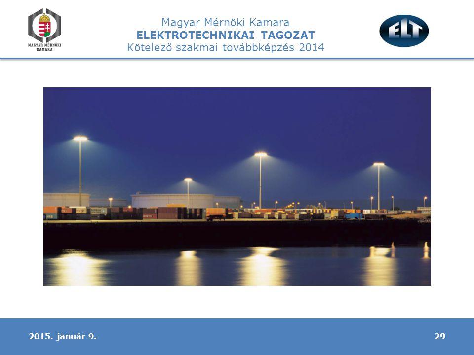 Magyar Mérnöki Kamara ELEKTROTECHNIKAI TAGOZAT Kötelező szakmai továbbképzés 2014 292015. január 9.