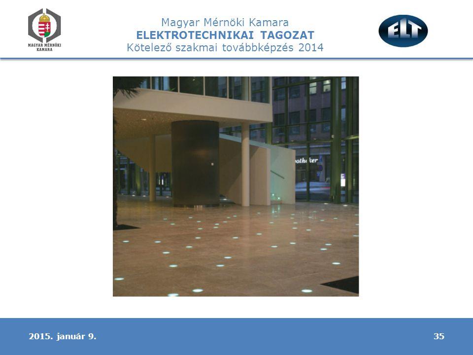 Magyar Mérnöki Kamara ELEKTROTECHNIKAI TAGOZAT Kötelező szakmai továbbképzés 2014 352015. január 9.