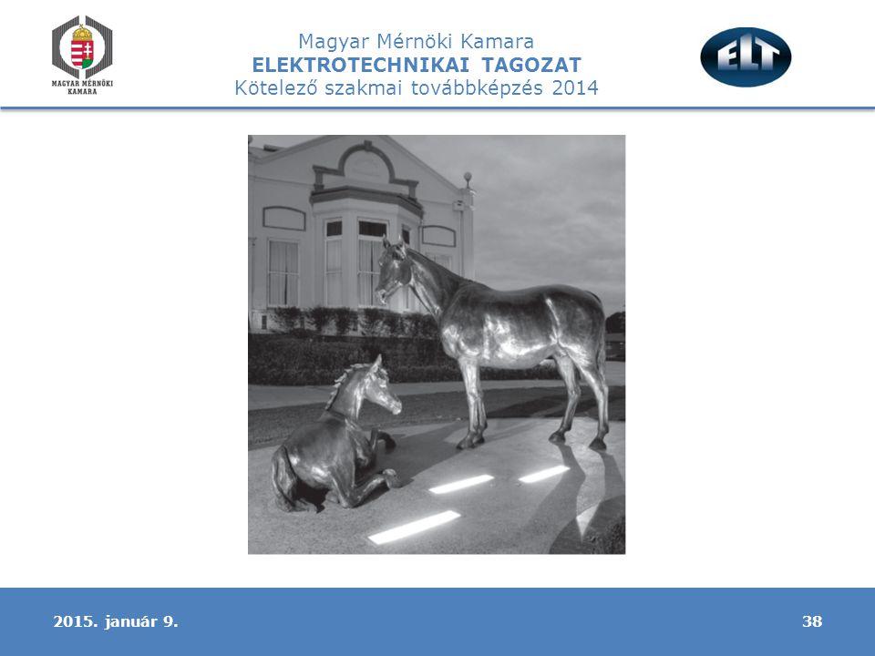 Magyar Mérnöki Kamara ELEKTROTECHNIKAI TAGOZAT Kötelező szakmai továbbképzés 2014 382015. január 9.