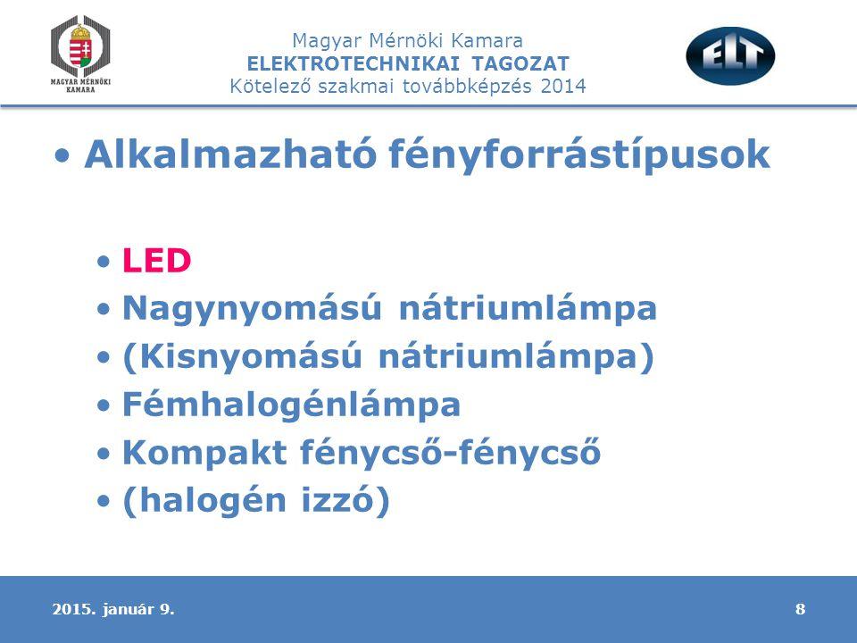 Magyar Mérnöki Kamara ELEKTROTECHNIKAI TAGOZAT Kötelező szakmai továbbképzés 2014 Alkalmazható fényforrástípusok LED Nagynyomású nátriumlámpa (Kisnyomású nátriumlámpa) Fémhalogénlámpa Kompakt fénycső-fénycső (halogén izzó) 82015.
