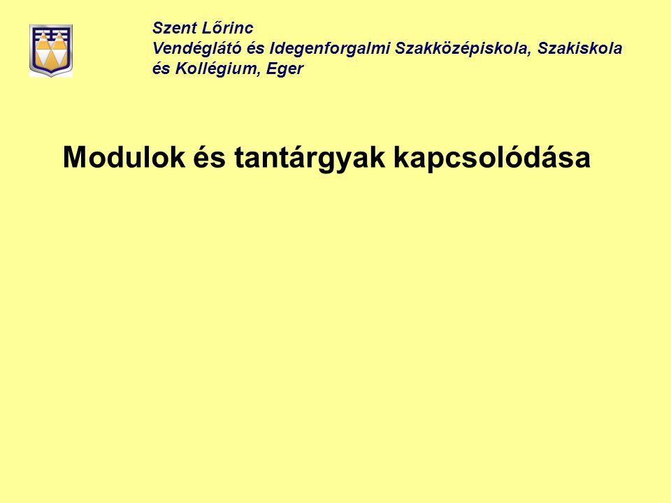 Szent Lőrinc Vendéglátó és Idegenforgalmi Szakközépiskola, Szakiskola és Kollégium, Eger Modulok és tantárgyak kapcsolódása
